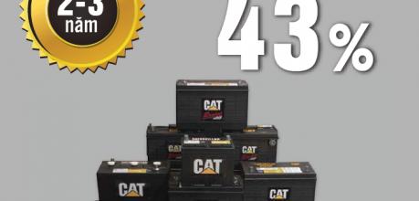 Ưu đãi đặc biệt cho Ắc quy Cat chính hãng - Phú Thái Cat