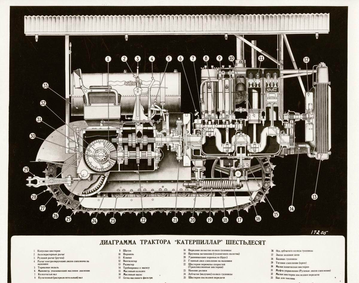Diagram of a Caterpillar Sixty designed for Russia, 1929